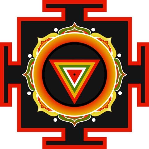 Yoga Tantra Advanced Study Chakras